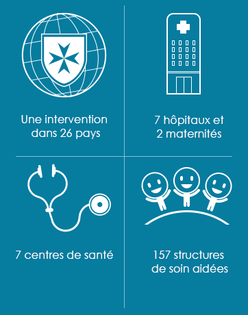 infographie international